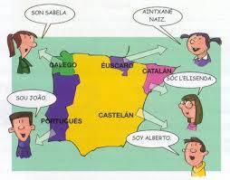 фразы испанский знакомство
