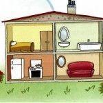 Испанская лексика на тему дом, квартира