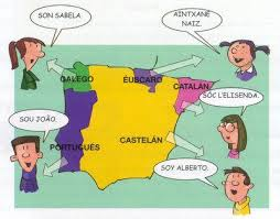 языковые курсы Испания