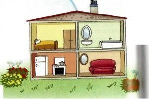 испанские слова фразы дом квартира
