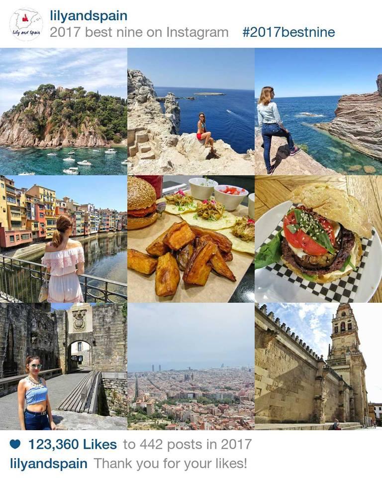 блог Испания